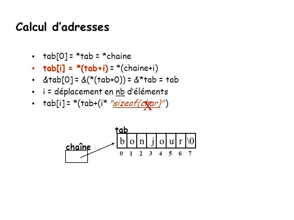 X Calcul d'adresses b o n j o u r \0 tab[0] = *tab = *chaine